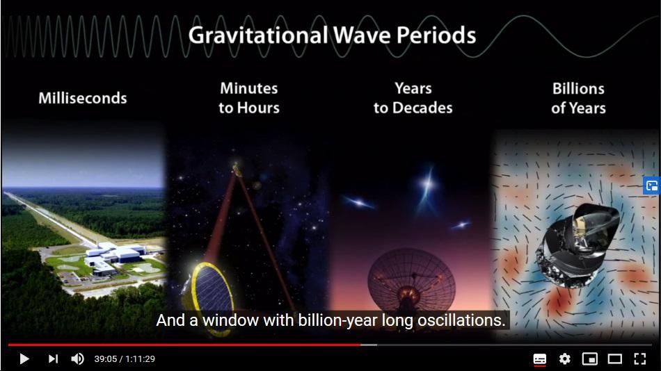 Gravitacioshullamperiodusok